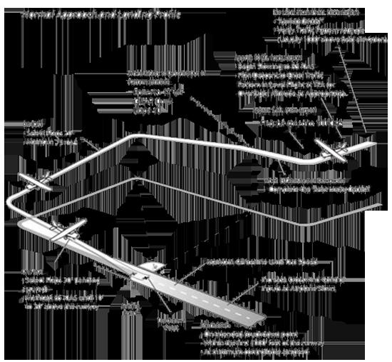 CPL / SE : Practical test guide FAA « cockpitseeker